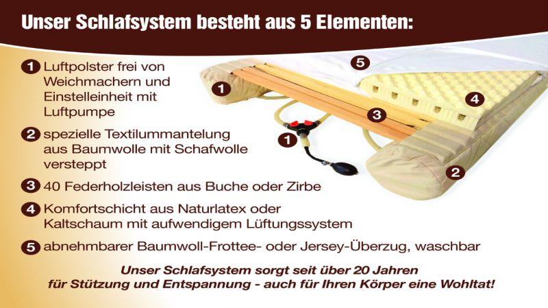5-Elemente-Nikken-Schlafsystem_Luftpolster-Textilummantelung-40Federholzleisten-Komfortschicht-aus-Latex-abnehmbarer-BaumwollÜberzug-waschar-Nikken